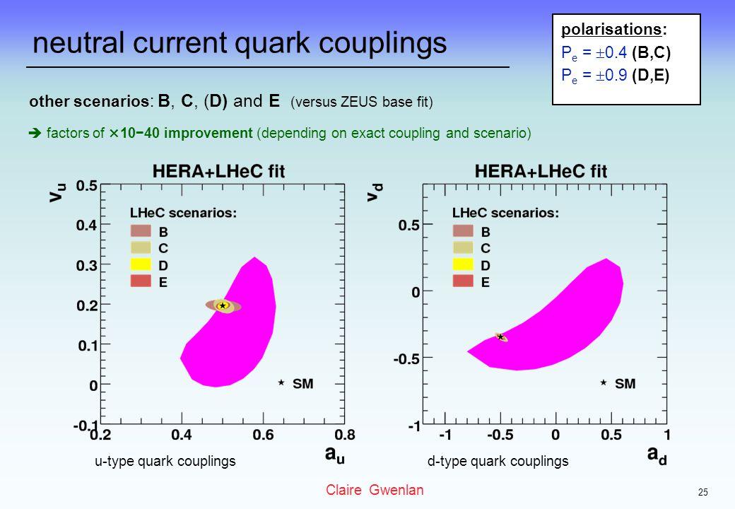 neutral current quark couplings 25 u-type quark couplingsd-type quark couplings other scenarios: B, C, (D) and E (versus ZEUS base fit) polarisations: