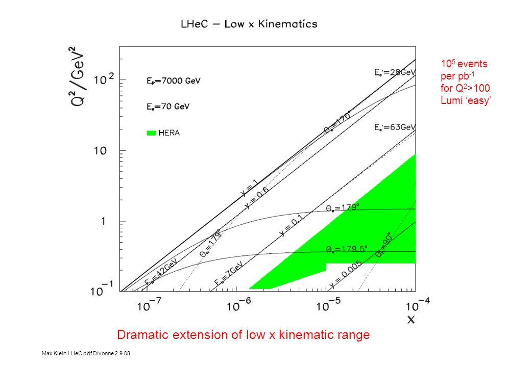 Max Klein LHeC pdf Divonne 2.9.08 Low x Kinematics 10 5 events per pb -1 for Q 2 >100 Lumi easy Dramatic extension of low x kinematic range