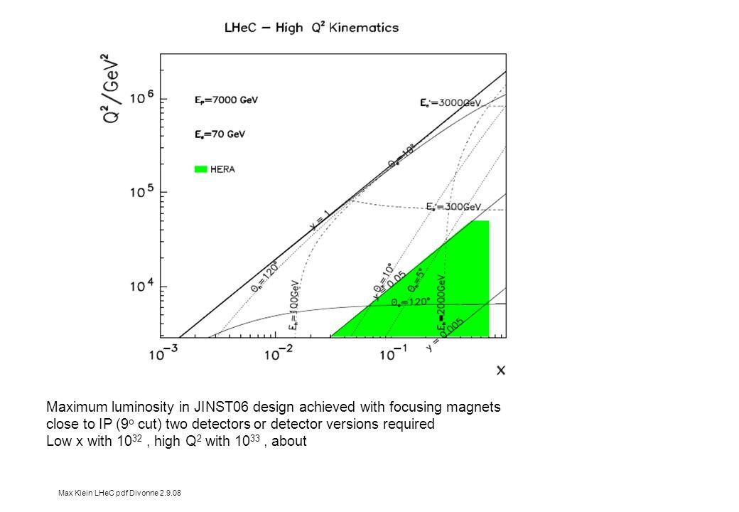 Max Klein LHeC pdf Divonne 2.9.08 Hi q2 kinematics Maximum luminosity in JINST06 design achieved with focusing magnets close to IP (9 o cut) two detec