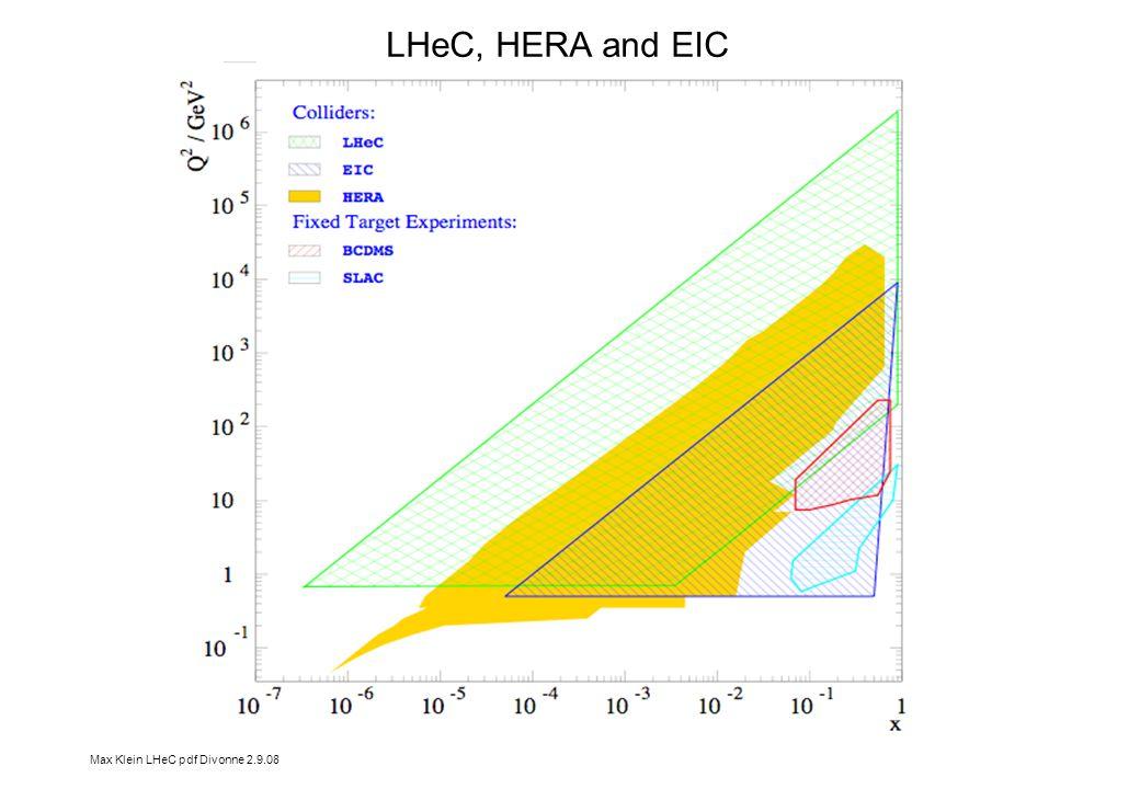 Max Klein LHeC pdf Divonne 2.9.08 LHeC, HERA and EIC
