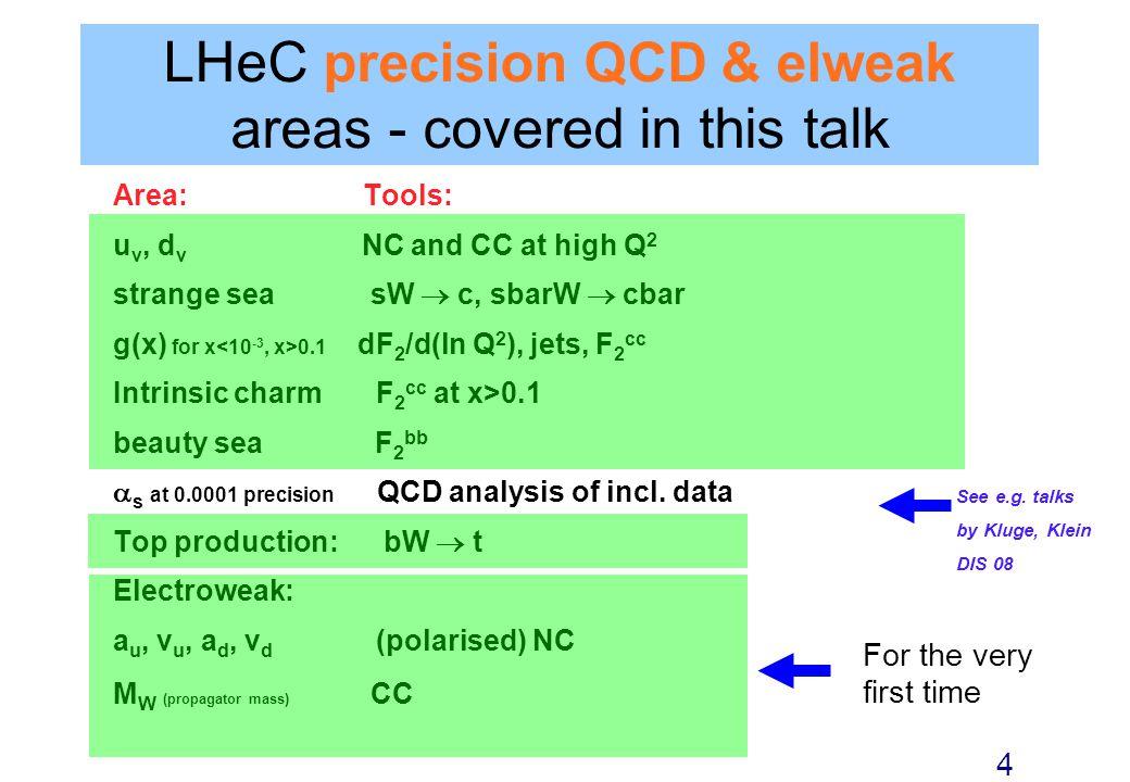 LHeC precision QCD & elweak areas - covered in this talk Area: Tools: u v, d v NC and CC at high Q 2 strange sea sW c, sbarW cbar g(x) for x 0.1 dF 2