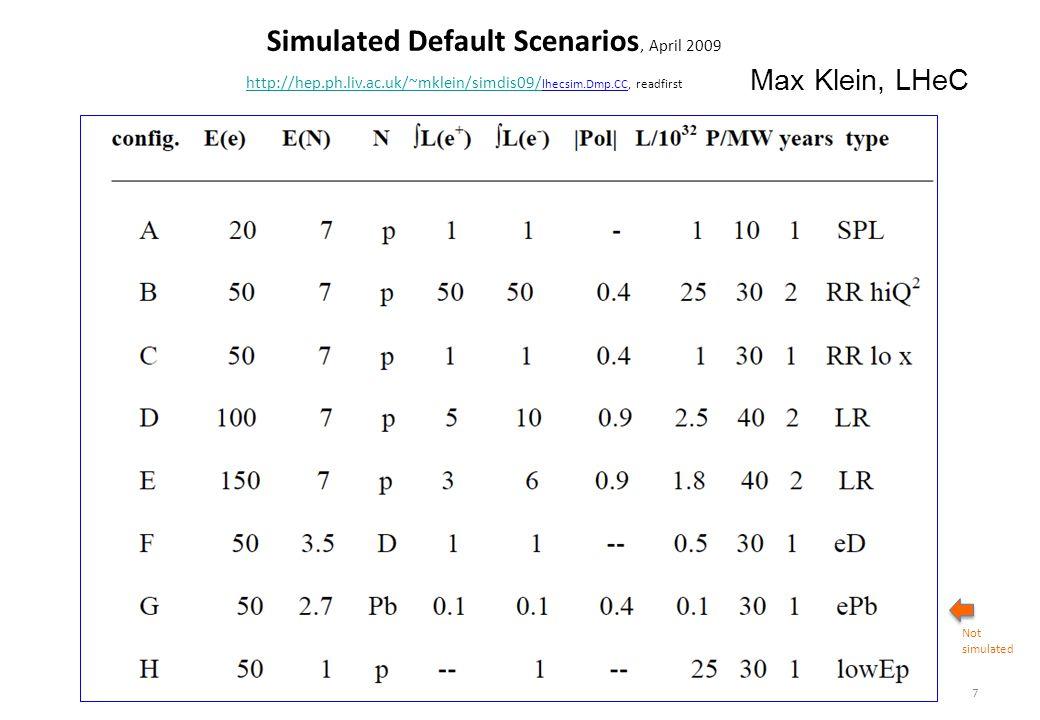 7 Max Klein - Scenarios and Measurements Simulated Default Scenarios, April 2009 http://hep.ph.liv.ac.uk/~mklein/simdis09/ http://hep.ph.liv.ac.uk/~mk
