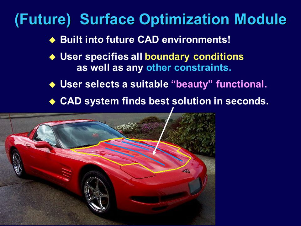 (Future) Surface Optimization Module u Built into future CAD environments! u User specifies all boundary conditions as well as any other constraints.