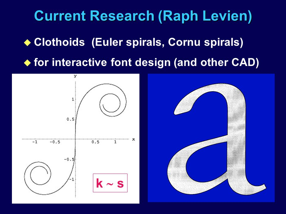 Current Research (Raph Levien) u Clothoids (Euler spirals, Cornu spirals) u for interactive font design (and other CAD) k s