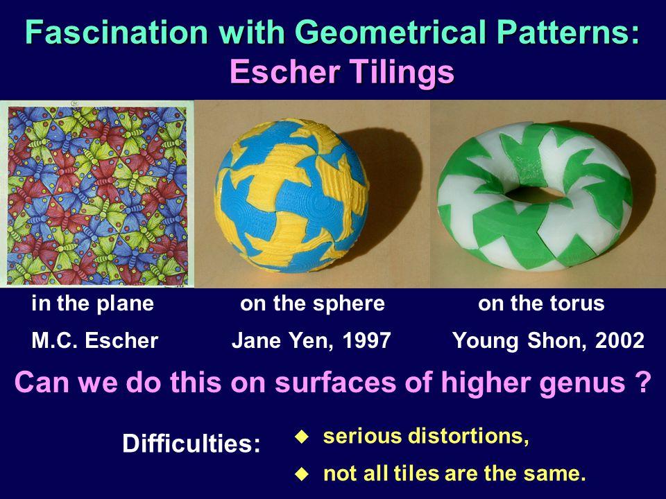Infinite Tiling on the Poincaré Disk