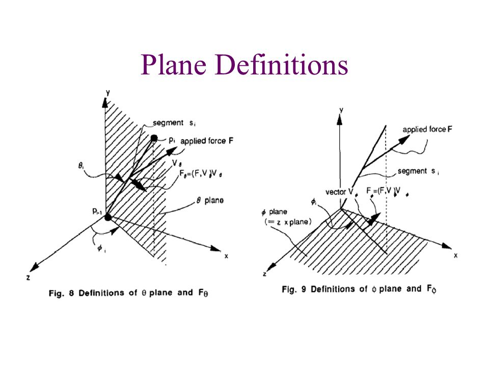 Plane Definitions