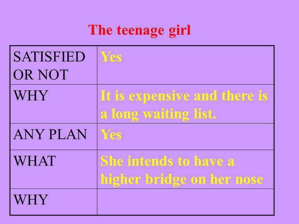 The teenage girl SATISFIED OR NOT Yes WHYIt is expensive and there is a long waiting list.