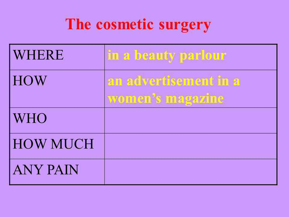 The cosmetic surgery WHEREin a beauty parlour HOW WHO HOW MUCH ANY PAIN