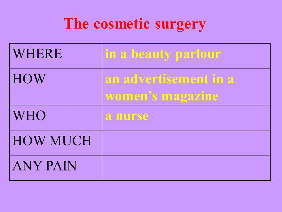 The cosmetic surgery WHEREin a beauty parlour HOWan advertisement in a womens magazine WHO HOW MUCH ANY PAIN