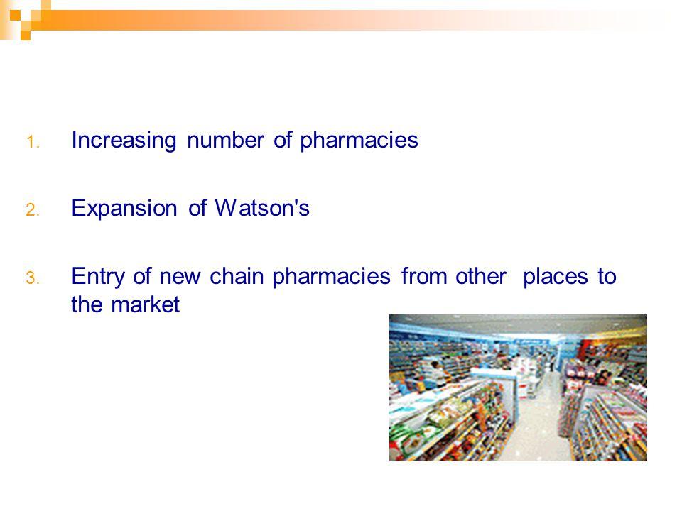1. Increasing number of pharmacies 2. Expansion of Watson s 3.