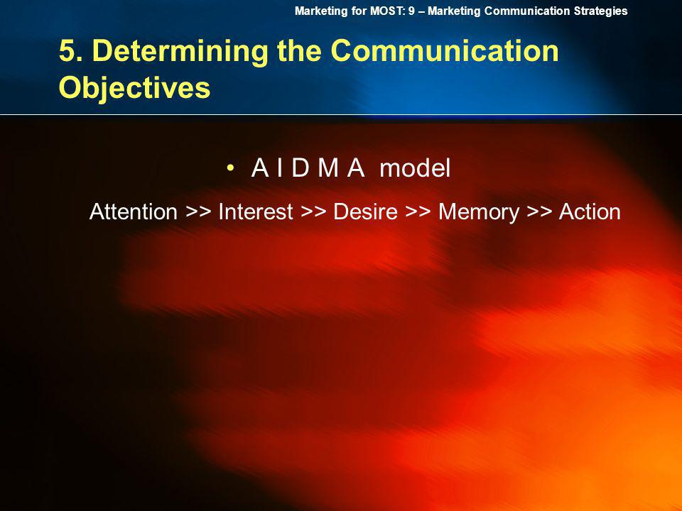 Marketing for MOST: 9 – Marketing Communication Strategies 5. Determining the Communication Objectives A I D M A model Attention >> Interest >> Desire