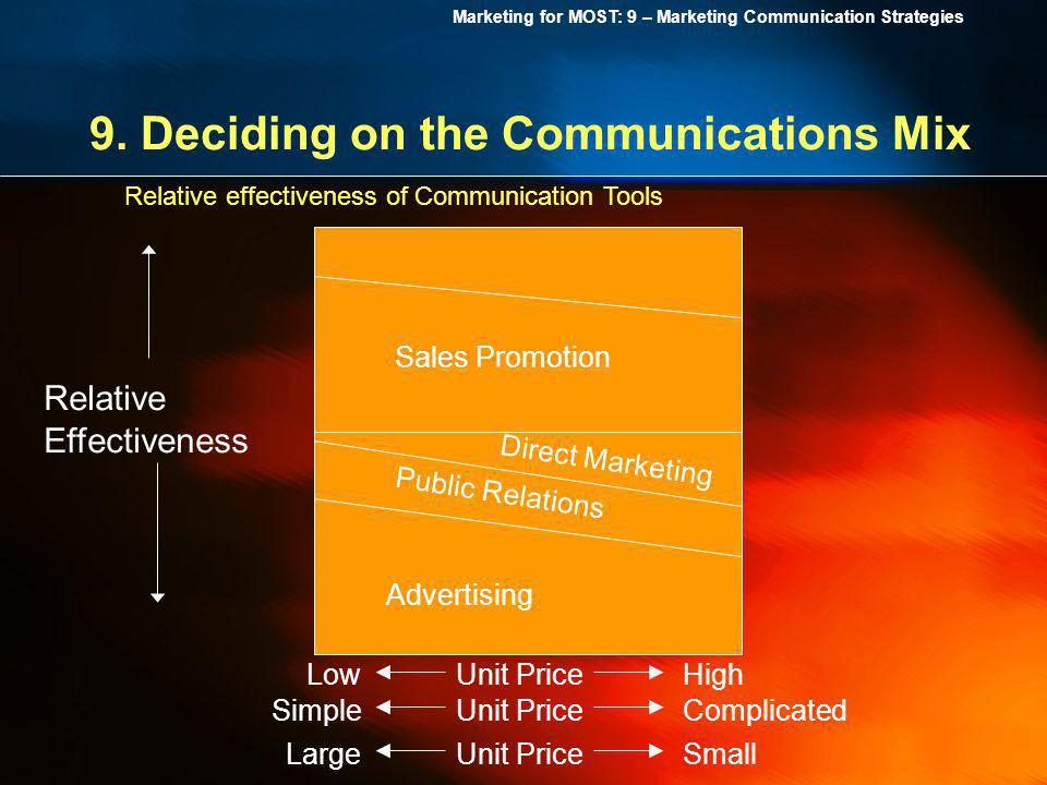 Marketing for MOST: 9 – Marketing Communication Strategies 9. Deciding on the Communications Mix Relative Effectiveness Personal Selling Sales Promoti