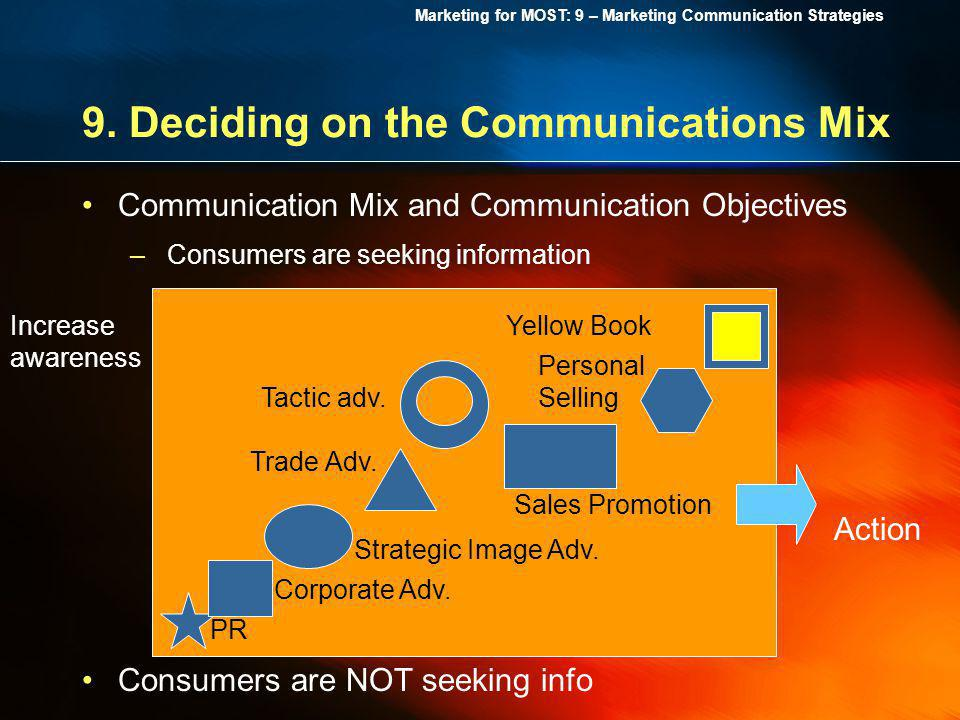 Marketing for MOST: 9 – Marketing Communication Strategies 9. Deciding on the Communications Mix Communication Mix and Communication Objectives – Cons