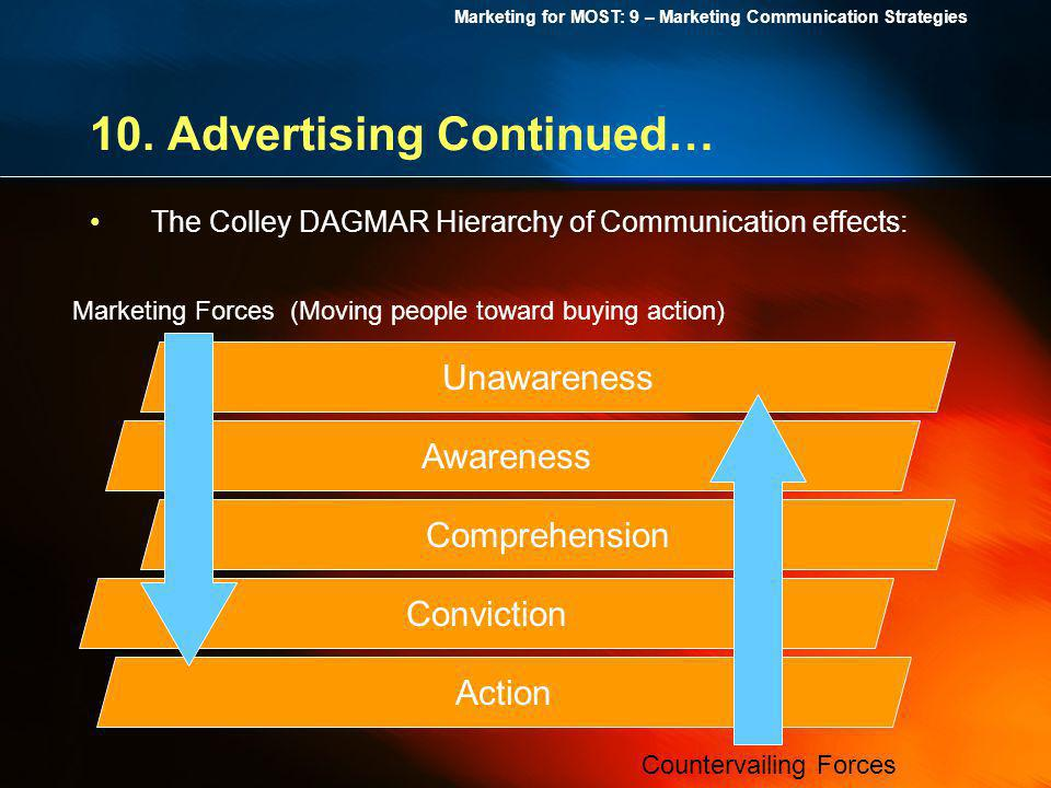 Marketing for MOST: 9 – Marketing Communication Strategies 10. Advertising Continued… The Colley DAGMAR Hierarchy of Communication effects: Unawarenes
