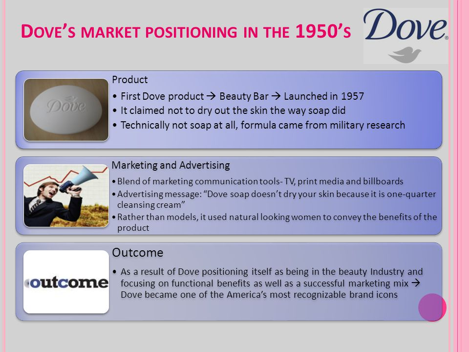 D OVE S MARKET POSITIONING IN THE 1950 S Product First Dove product Beauty Bar Launched in 1957 It claimed not to dry out the skin the way soap did Te