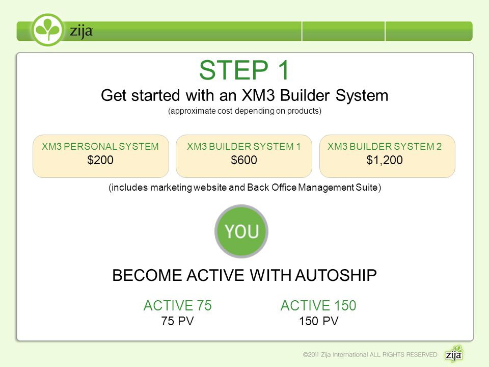 STEP 1 Get started with an XM3 Builder System (includes marketing website and Back Office Management Suite) ACTIVE 75 75 PV ACTIVE 150 150 PV BECOME A