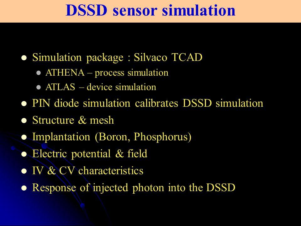 Total capacitance/sensor