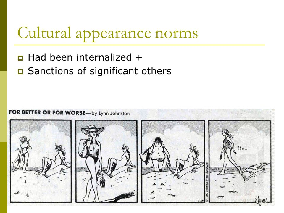 Cultural appearance norms Had been internalized + Sanctions of significant others