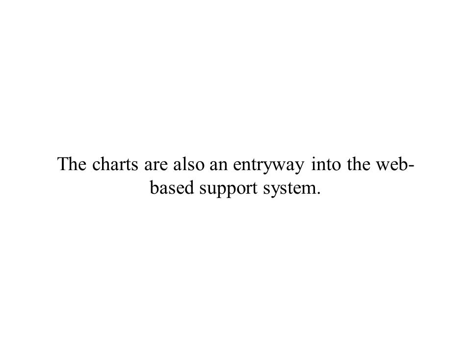 The charts are also an entryway into the web- based support system.