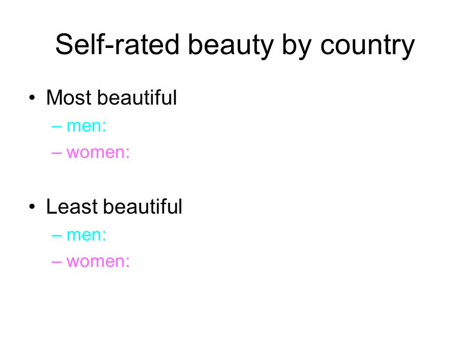 Self-rated beauty by country Most beautiful –men: –women: Least beautiful –men: –women: