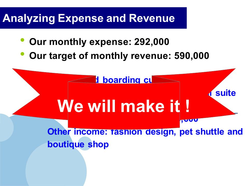 Company LOGO Analyzing Expense and Revenue Our monthly expense: 292,000 Our target of monthly revenue: 590,000 two hundred boarding customers thirty c