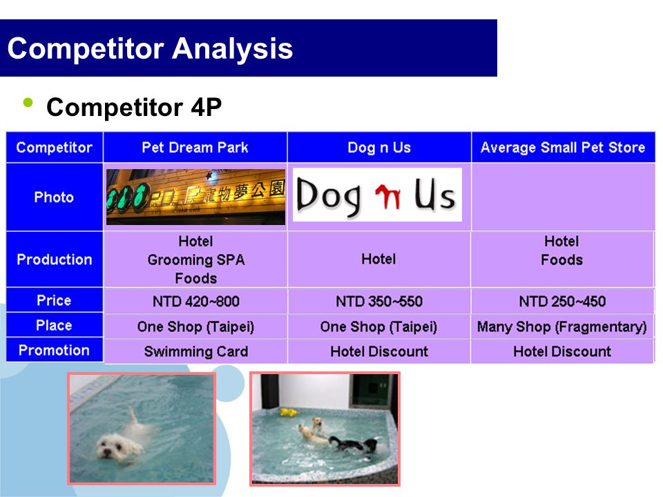 Company LOGO Competitor Analysis Competitor 4P