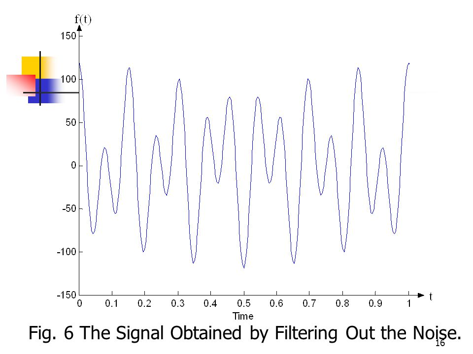 16 Fig. 6 The Signal Obtained by Filtering Out the Noise.