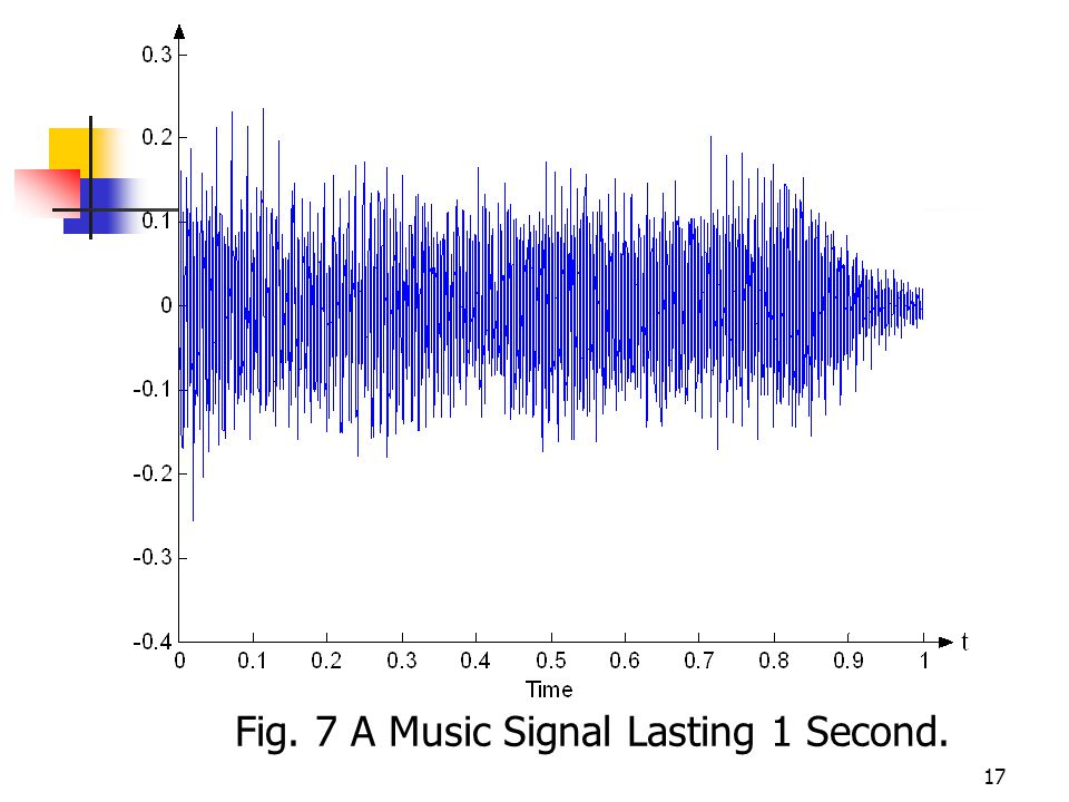 17 Fig. 7 A Music Signal Lasting 1 Second.