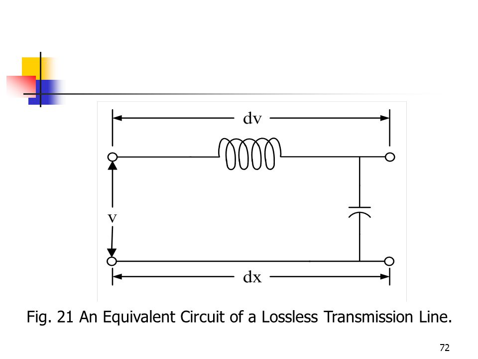 72 Fig. 21 An Equivalent Circuit of a Lossless Transmission Line.