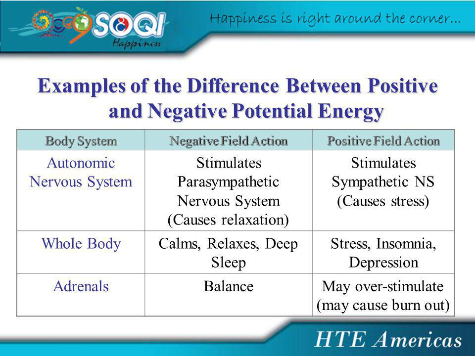 Examples of the Difference Between Positive and Negative Potential Energy Body System Negative Field Action Positive Field Action Autonomic Nervous System Stimulates Parasympathetic Nervous System (Causes relaxation) Stimulates Sympathetic NS (Causes stress) Whole BodyCalms, Relaxes, Deep Sleep Stress, Insomnia, Depression AdrenalsBalanceMay over-stimulate (may cause burn out)