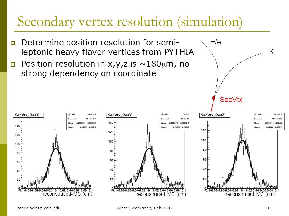 mark.heinz@yale.eduWinter Workshop, Feb 200711 Secondary vertex resolution (simulation) Determine position resolution for semi- leptonic heavy flavor vertices from PYTHIA Position resolution in x,y,z is ~180m, no strong dependency on coordinate reconstruced- MC (cm) K /e SecVtx