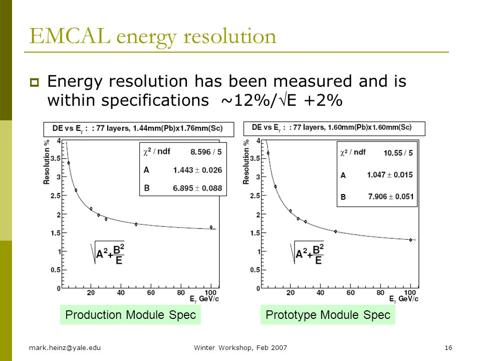 mark.heinz@yale.eduWinter Workshop, Feb 200716 EMCAL energy resolution Energy resolution has been measured and is within specifications ~12%/E +2% Production Module SpecPrototype Module Spec