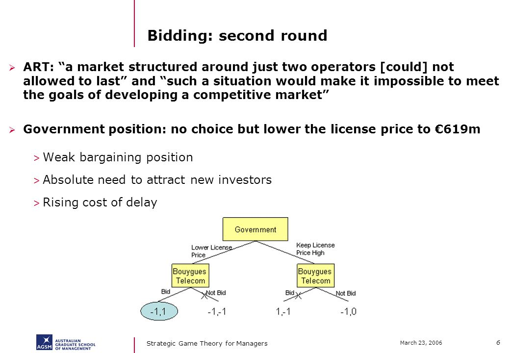 6 March 23, 2006 Strategic Game Theory for Managers Bidding: second round ART: a market structured around just two operators [could] not allowed to last and such a situation would make it impossible to meet the goals of developing a competitive market Government position: no choice but lower the license price to 619m > Weak bargaining position > Absolute need to attract new investors > Rising cost of delay