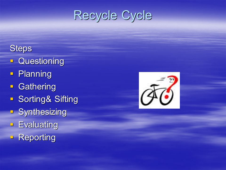 Recycle Cycle Steps Questioning Planning Gathering Sorting& Sifting Synthesizing Evaluating Reporting