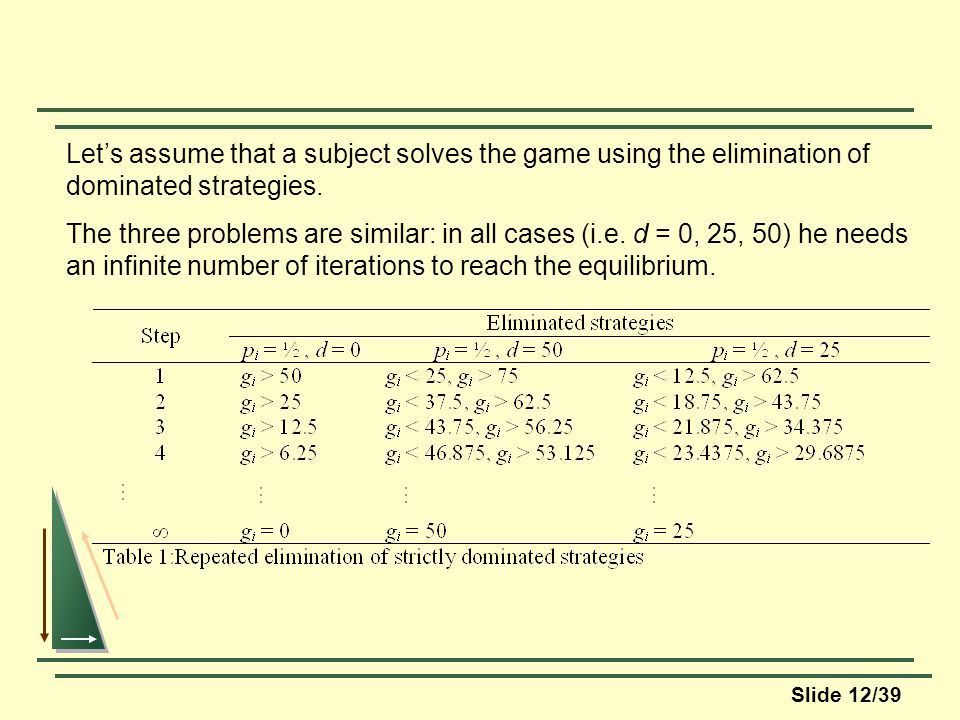 Slide 12/39 Lets assume that a subject solves the game using the elimination of dominated strategies.
