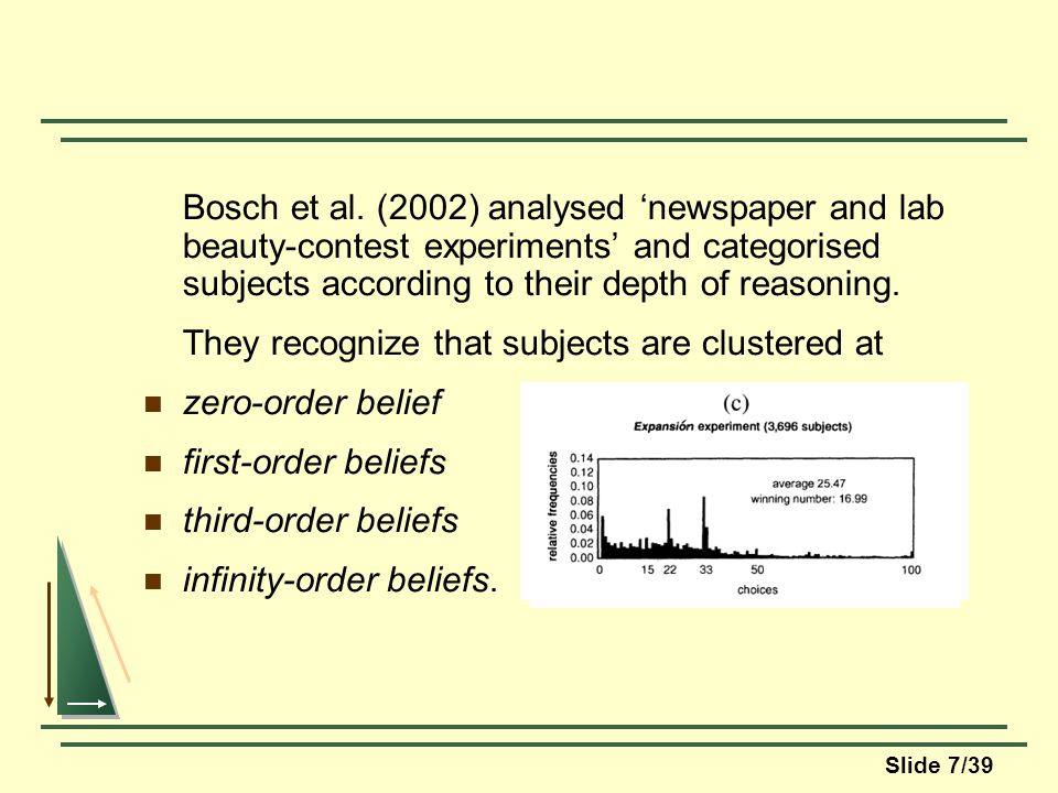Slide 7/39 Bosch et al. (2002) analysed newspaper and lab beauty-contest experiments and categorised subjects according to their depth of reasoning. T