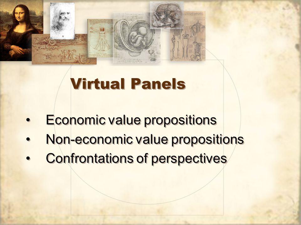 Virtual Panels Economic value propositions Non-economic value propositions Confrontations of perspectives Economic value propositions Non-economic value propositions Confrontations of perspectives