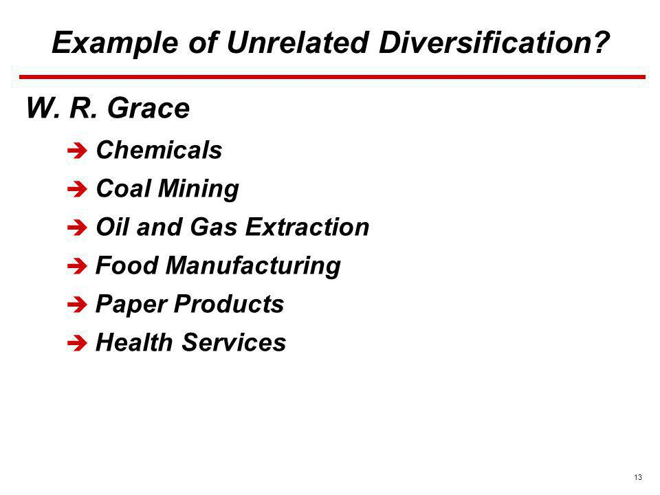 13 Example of Unrelated Diversification? W. R. Grace Chemicals Coal Mining Oil and Gas Extraction Food Manufacturing Paper Products Health Services