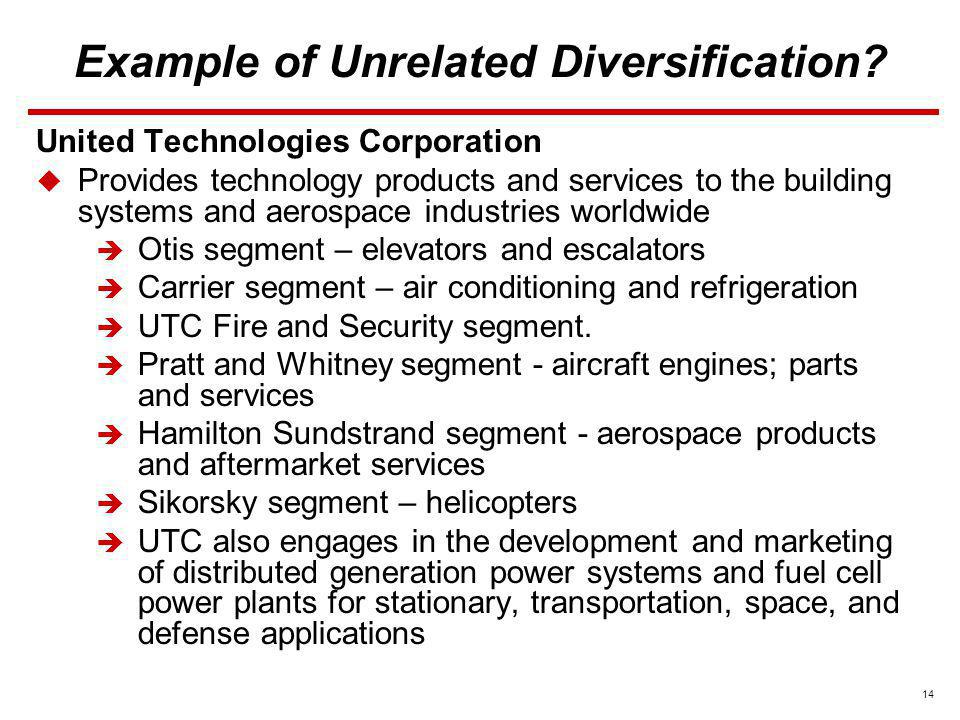 14 Example of Unrelated Diversification? United Technologies Corporation Provides technology products and services to the building systems and aerospa
