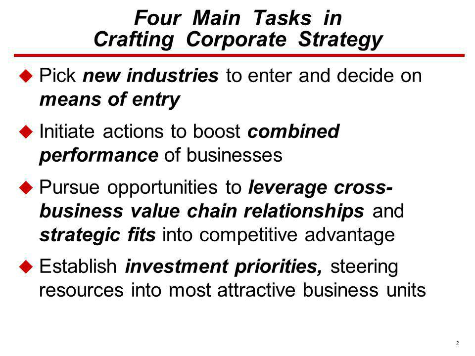 2 Four Main Tasks in Crafting Corporate Strategy Pick new industries to enter and decide on means of entry Initiate actions to boost combined performa