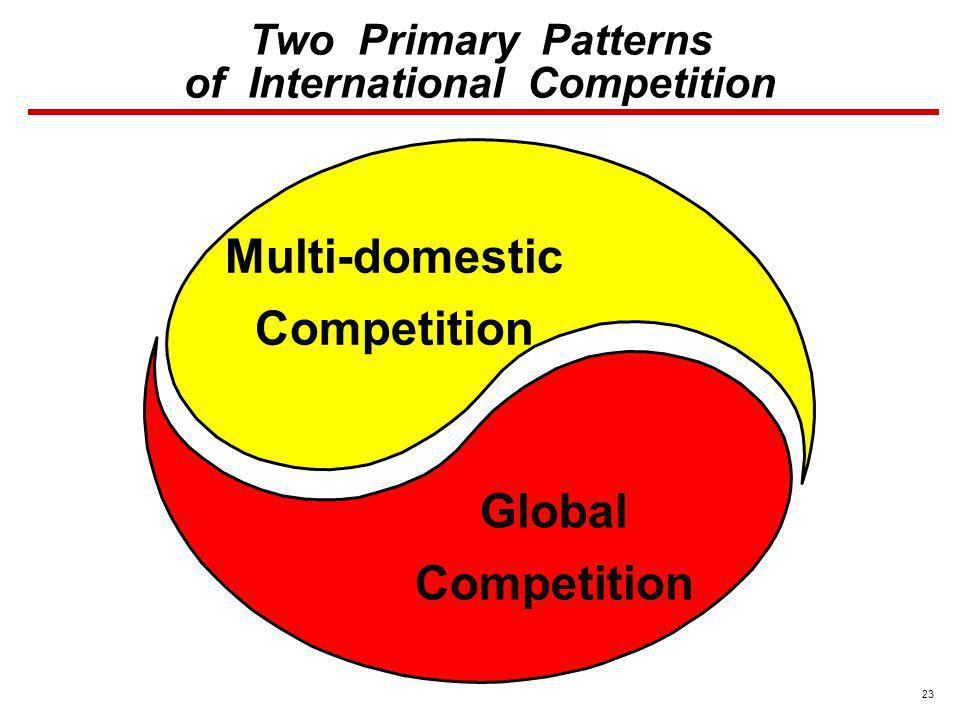 23 Multi-domestic Competition Global Competition Two Primary Patterns of International Competition