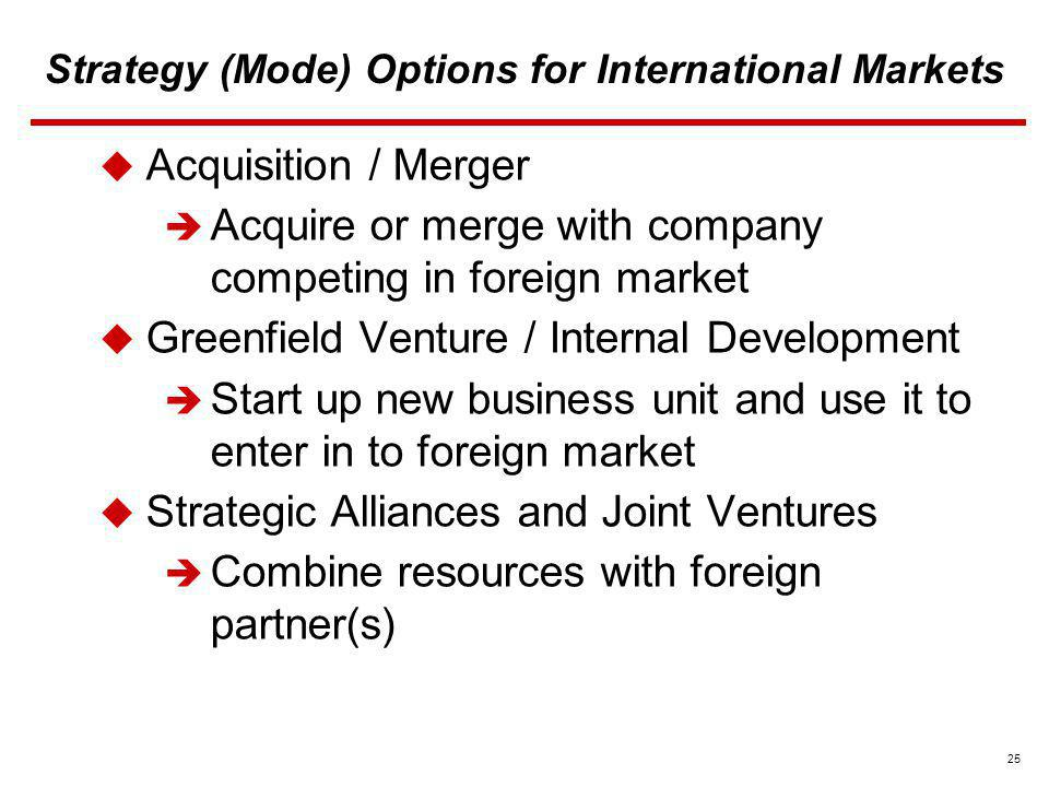 25 Strategy (Mode) Options for International Markets Acquisition / Merger Acquire or merge with company competing in foreign market Greenfield Venture