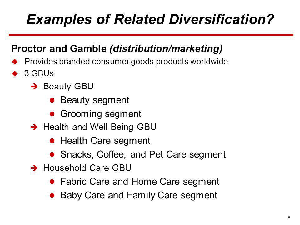 8 Examples of Related Diversification? Proctor and Gamble (distribution/marketing) Provides branded consumer goods products worldwide 3 GBUs Beauty GB