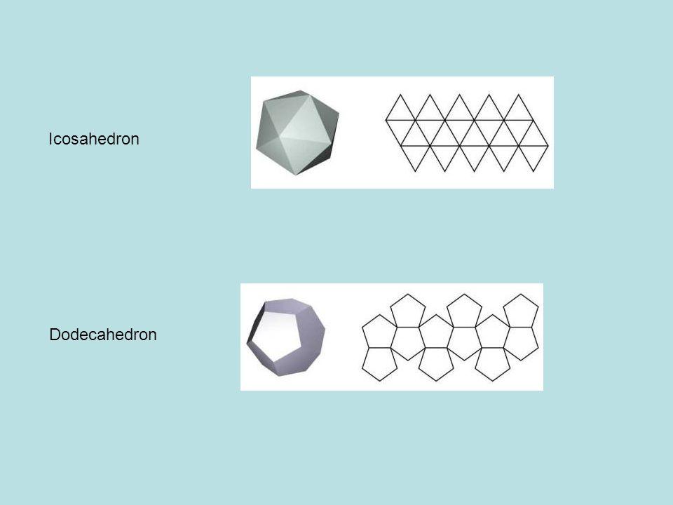 Dodecahedron Icosahedron