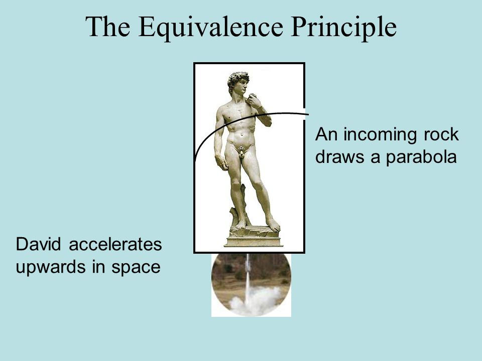 An incoming rock draws a parabola David accelerates upwards in space The Equivalence Principle