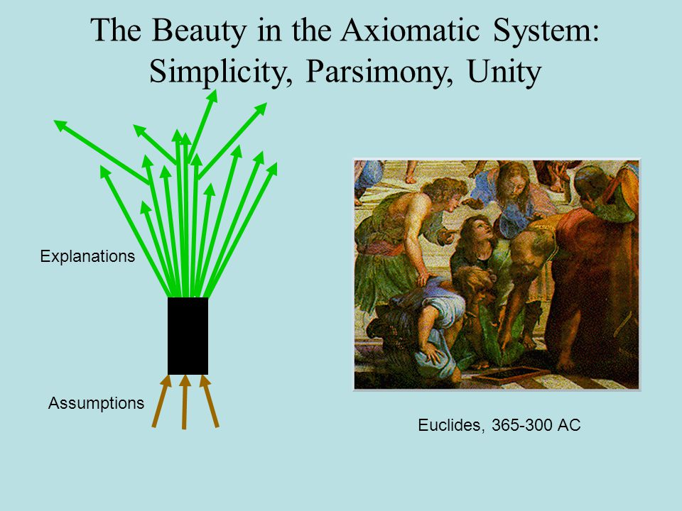 Euclides, 365-300 AC The Beauty in the Axiomatic System: Simplicity, Parsimony, Unity Assumptions Explanations