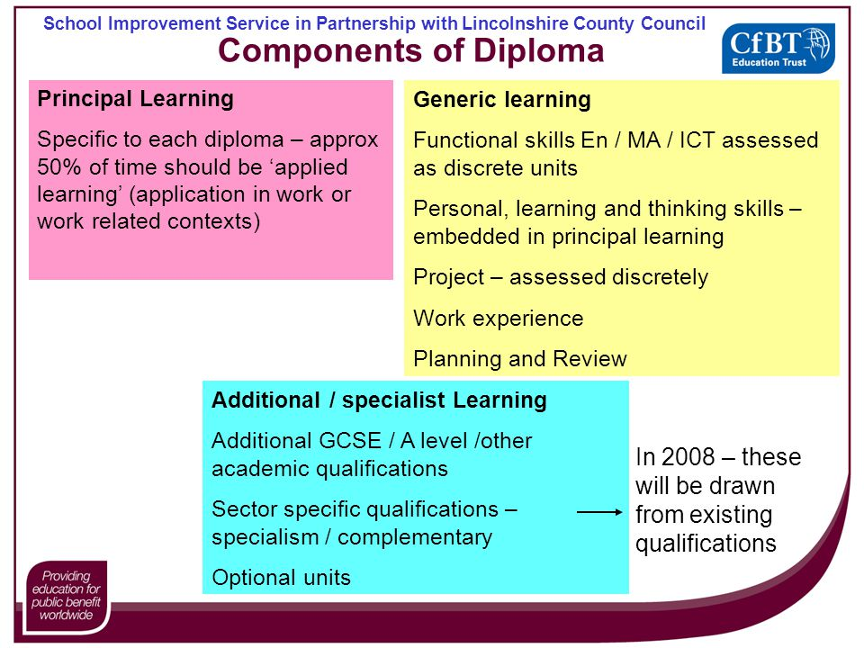 School Improvement Service in Partnership with Lincolnshire County Council Components of Diploma Principal Learning Specific to each diploma – approx 50% of time should be applied learning (application in work or work related contexts) Generic learning Functional skills En / MA / ICT assessed as discrete units Personal, learning and thinking skills – embedded in principal learning Project – assessed discretely Work experience Planning and Review Additional / specialist Learning Additional GCSE / A level /other academic qualifications Sector specific qualifications – specialism / complementary Optional units In 2008 – these will be drawn from existing qualifications