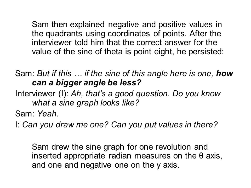 Sam then explained negative and positive values in the quadrants using coordinates of points.