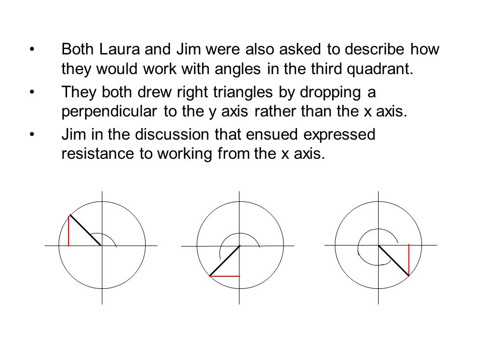 Both Laura and Jim were also asked to describe how they would work with angles in the third quadrant.