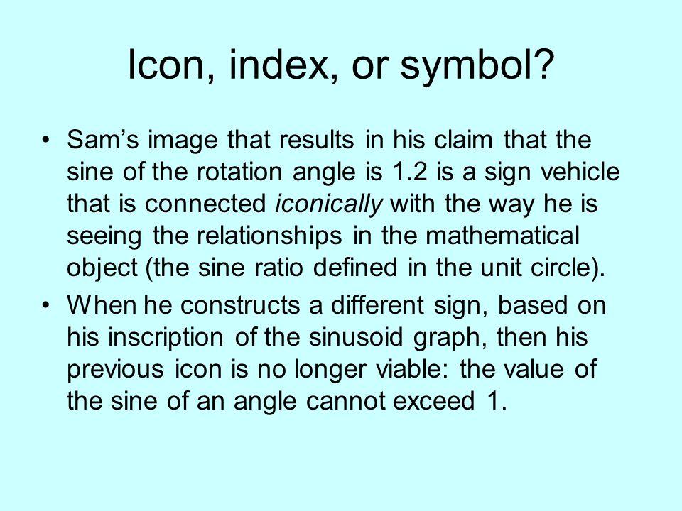 Icon, index, or symbol.